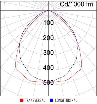 Curva - EAA01-S