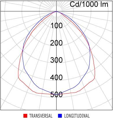 Curva - LAA01-S