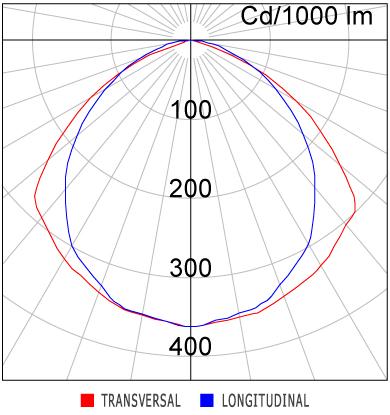 Curva - EAN07-S