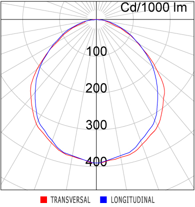 Curva - LCN05-E