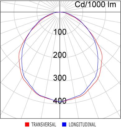 Curva - LCN06-E