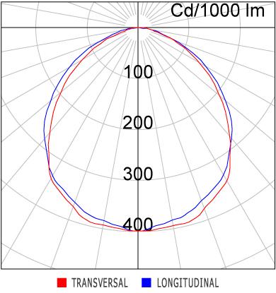 Curva - LHB09-S
