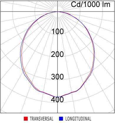 Curva - LHT04-E