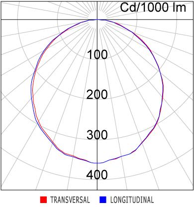 Curva - LHT06-E