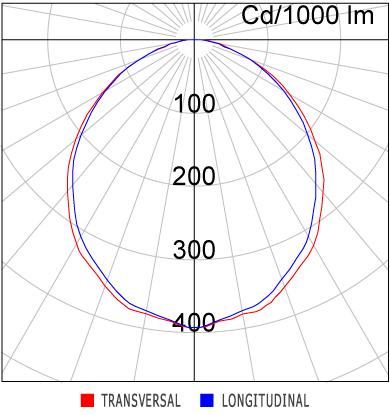 Curva - LML04-E