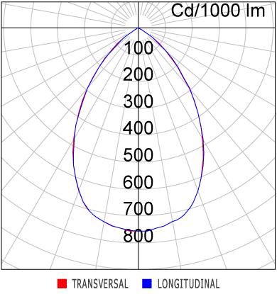 Curva - EF39-E