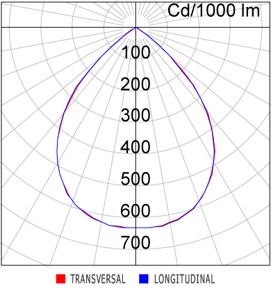 Desenho Técnico - EF53-E