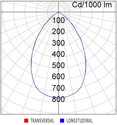 Curva - EF54-e