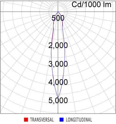 Curva Luminosa SR21-G1000830MP