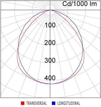 Curva - EAN02-E