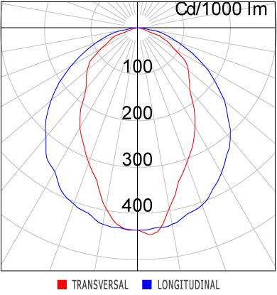 Curva-FAN01-E