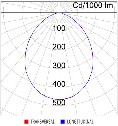 Curva - EF40-E